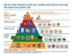 Irish pyramid